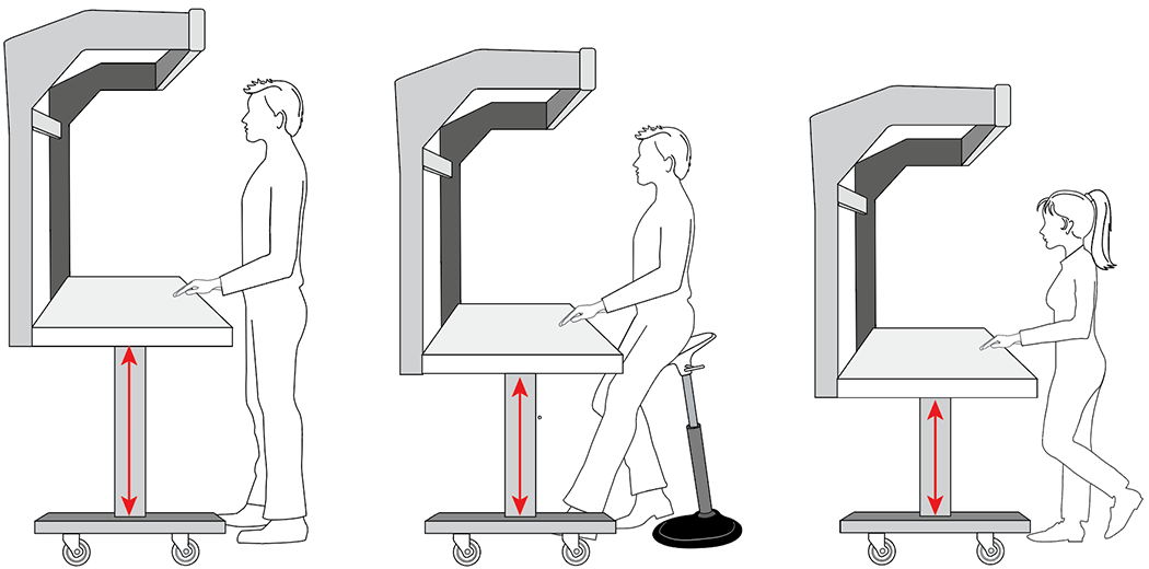 ergonomics in the workplace built systemsincorrect working height is often responsible for extreme postures and motions at the workstation \u201d